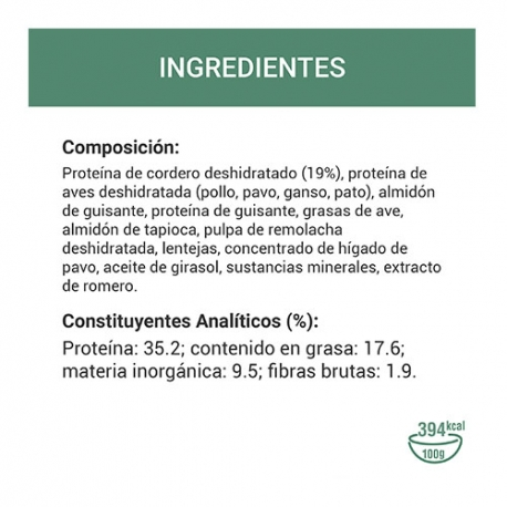 Royal Canin dieta para perros Satiety Support Weight Management