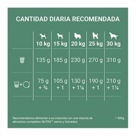 Pienso Specific CDD-HY Food allergy management para perros hipoalergenicos