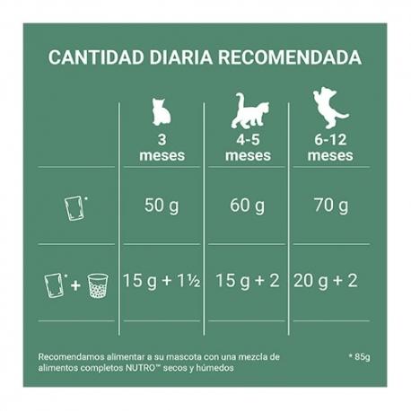 Eukanuba Adult Mantenimiento pienso para perros razas medianas