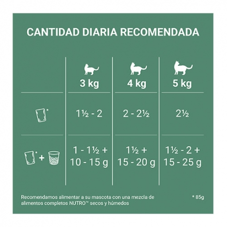 Adiva® Entero protector intestinal para perro y gato