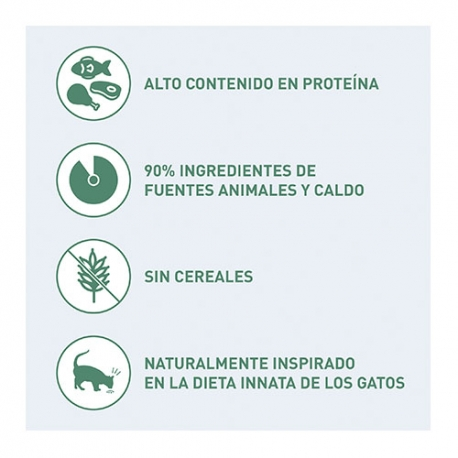 Nutribound complemento nutricional para Gatos en recuperación